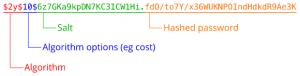 password_hash
